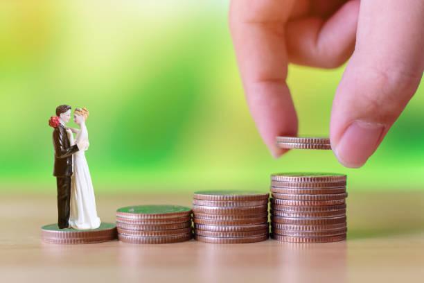 Cat costa o nunta in 2021? – Ghid de planificare a bugetului